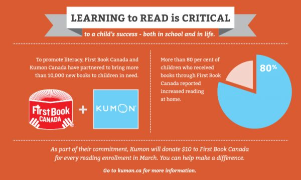Learning_to_read_infographic