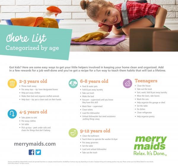 MM-16-321 Merry Maids Chore List_FINAL