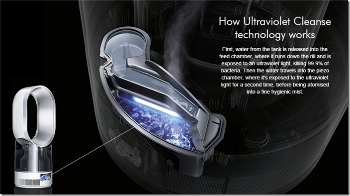 dyson-ultraviolet-cleanse-technology