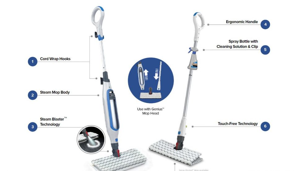 two-mops